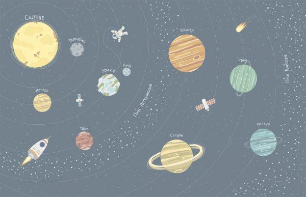 Фотообои Планеты солнечной системы (тёмная)